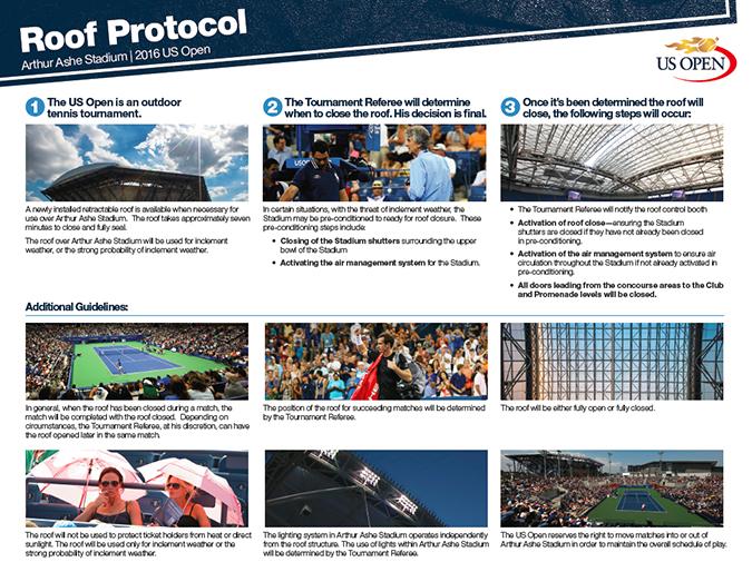 usta roof protocol